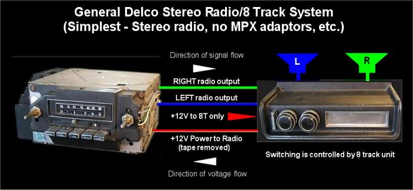 Kraco Radio Wiring Diagram delco 8 track player wiring ... on